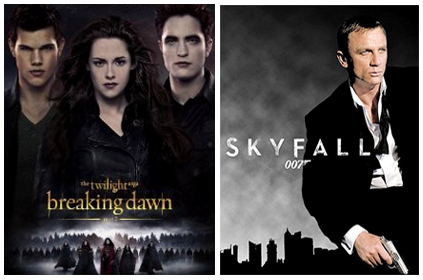`Twilight` tied to `Skyfall` atop weekend box office