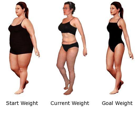 Как очень быстро похудеть